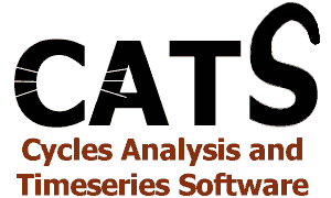 Cycles Research Institute CATS Software